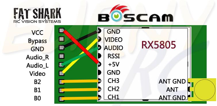RX2188 wiring Dominator's