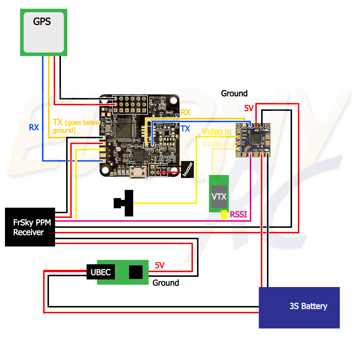 Tutorial Setting Up Naze32 Microminimosd Gps Circuit Schematic Minimosd Diagram